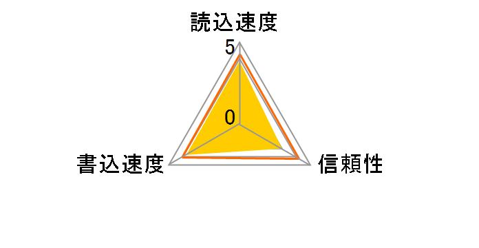 QMRSD-512 (512MB)のユーザーレビュー
