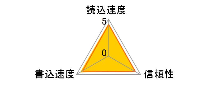 SD�������[�J�[�h 1GB�̃��[�U�[���r���[