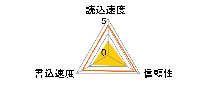MSX-M512S (512MB)�̃��[�U�[���r���[