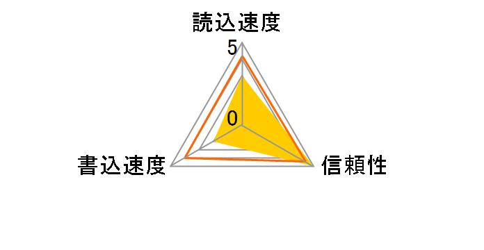 MS-A256D (256MB)�̃��[�U�[���r���[