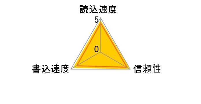MS-EX2G (2GB)のユーザーレビュー
