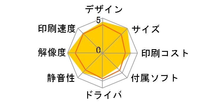 Satera MF4120のユーザーレビュー