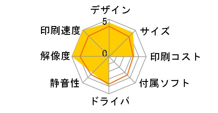 DPP-FP95 (ホワイト)のユーザーレビュー