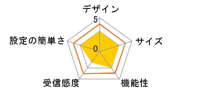 WHR3-AG54/Pのユーザーレビュー
