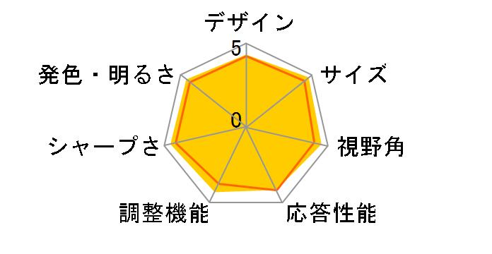 Diamondcrysta RDT261WH [25.5インチ]のユーザーレビュー