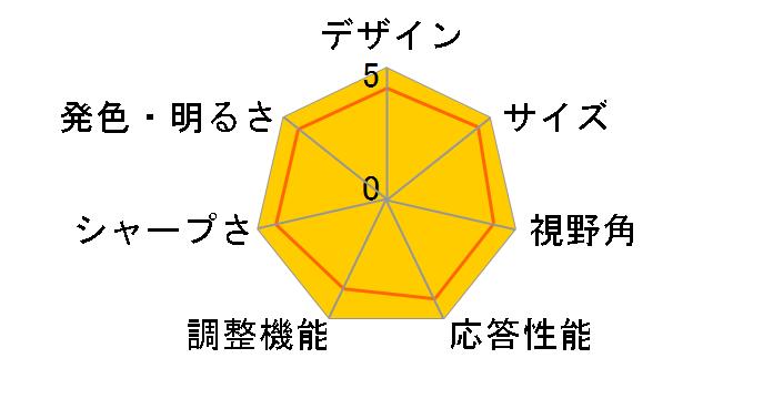 Diamondcrysta WIDE RDT192WM [19インチ]のユーザーレビュー
