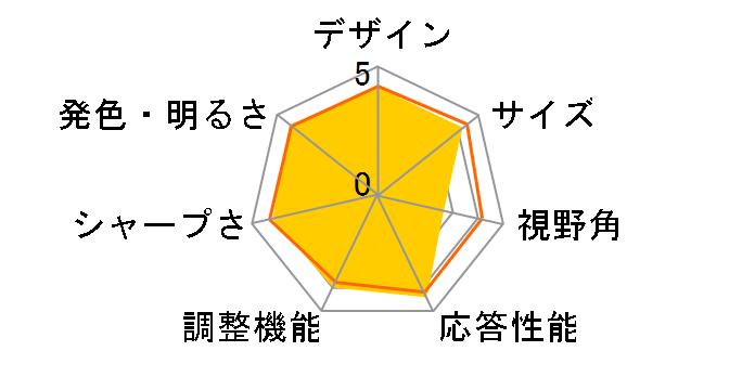 Diamondcrysta WIDE RDT241W [24.1インチ]のユーザーレビュー