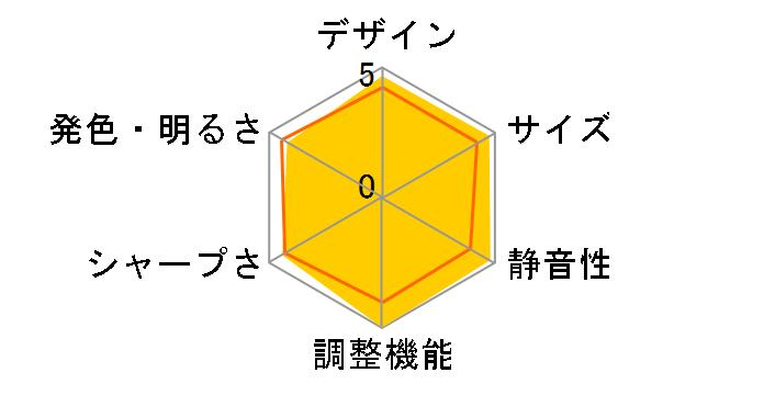 LP-Z5(S)のユーザーレビュー