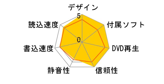 DVRP-UN8LX2のユーザーレビュー