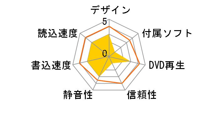DVR-K16のユーザーレビュー