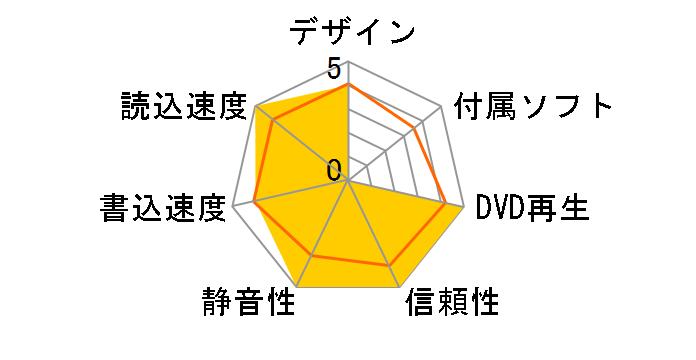 DVR-K17のユーザーレビュー