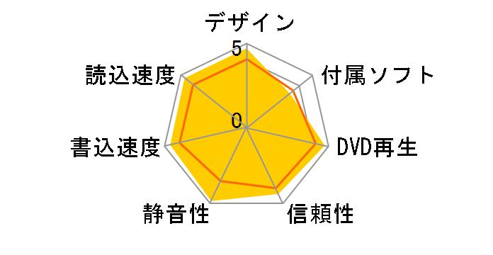 DVR-S16J-BKのユーザーレビュー
