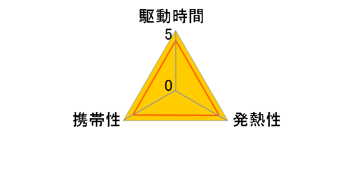 43R9254のユーザーレビュー