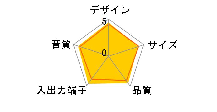 GX-D90(Y)のユーザーレビュー