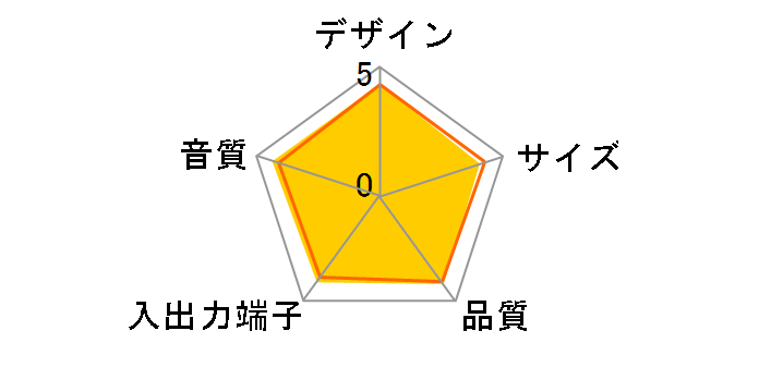 GX-R3X(W)のユーザーレビュー