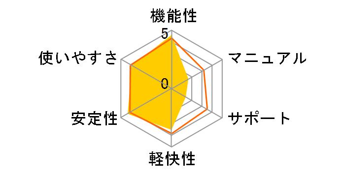 Adobe Photoshop Elements 7 日本語版のユーザーレビュー