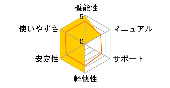 EDIUS Pro 5 優待キャンペーン版のユーザーレビュー