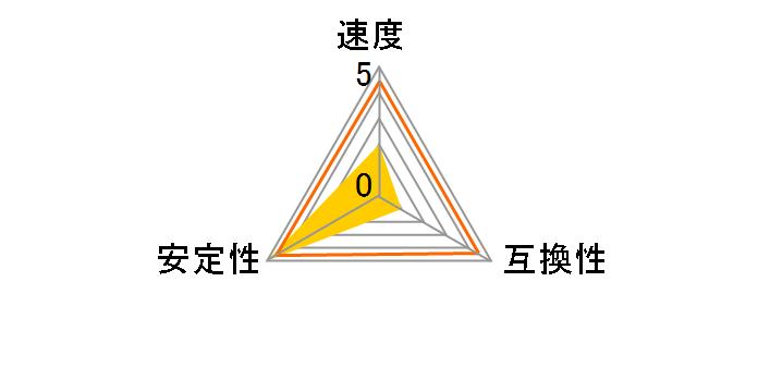SODIMM DDR PC2100 256MB (サムスン)のユーザーレビュー