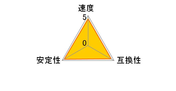 W2U800CQ-1GLZJ (DDR2 PC2-6400 1GB 2枚組)のユーザーレビュー