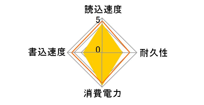 TS32GSSD25S-Mのユーザーレビュー