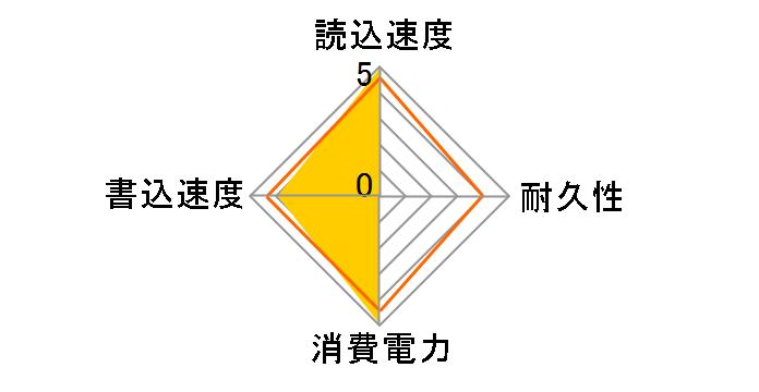 MCCOE64GEMPP-01Aのユーザーレビュー