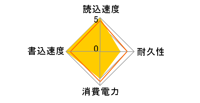 OCZSSD2-2C120Gのユーザーレビュー