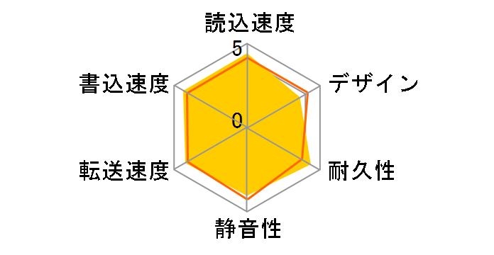 HDC-U500のユーザーレビュー