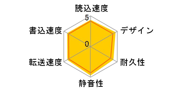 HDCN-U1.0Lのユーザーレビュー