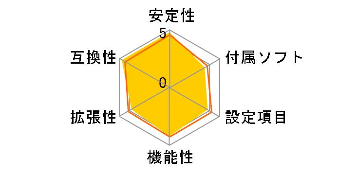 PA78M4-HLのユーザーレビュー