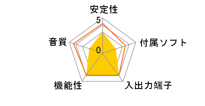 CMI8768-8CHPCIのユーザーレビュー