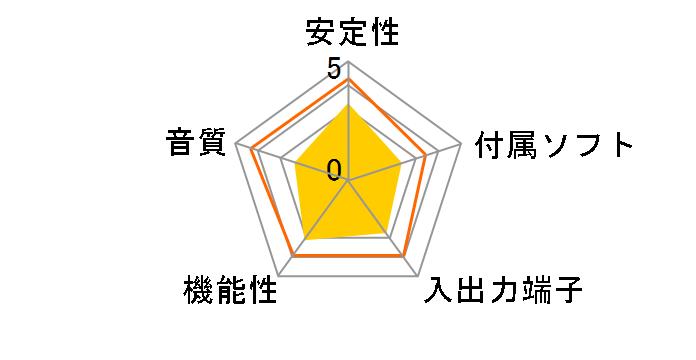CMI8738-4CHPCIのユーザーレビュー