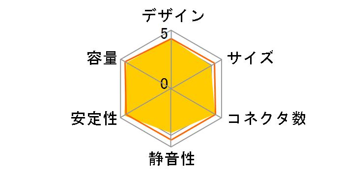 鎌力弐 KMRK-400A(II)のユーザーレビュー