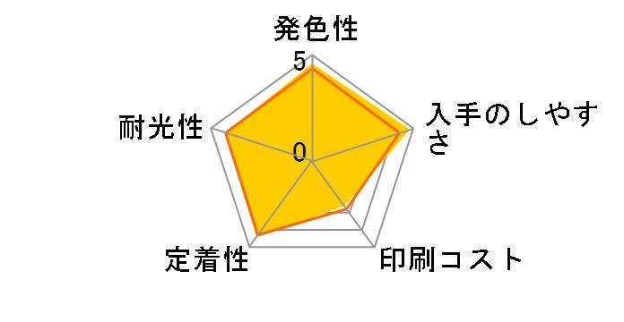 ICLM50 (���C�g�}�[���^)�̃��[�U�[���r���[