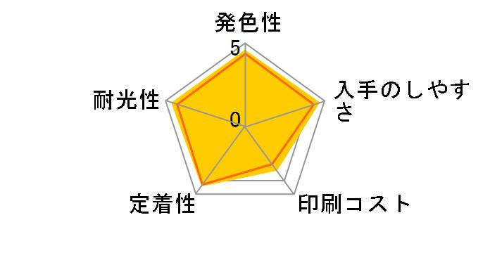 ICBK50 (�u���b�N)�̃��[�U�[���r���[