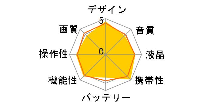Xacti DMX-C6のユーザーレビュー