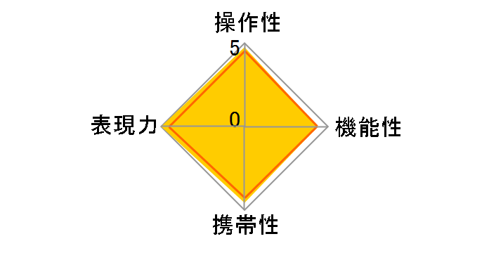 カールツァイス Distagon T* 2/28 ZF