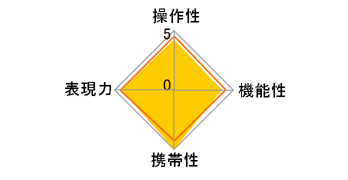 18-200mm F3.5-6.3 DC (ニコン AF)のユーザーレビュー