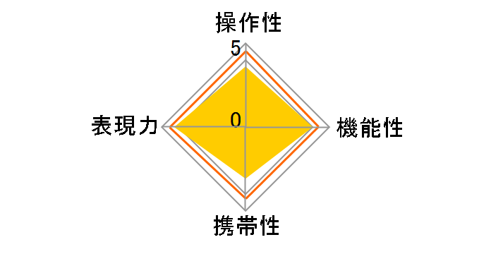 70-300mm F4-5.6 DG MACRO (������� AF)�̃��[�U�[���r���[