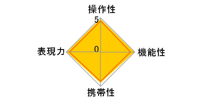 シグマ 10mm F2.8 EX DC FISHEYE HSM (キヤノン用)