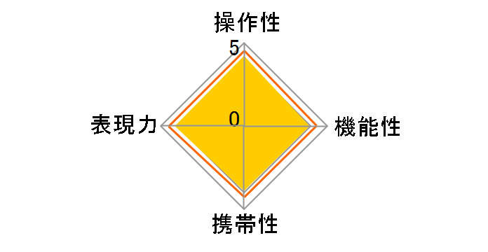 70-300mm F4-5.6 DG MACRO ���[�^�[���� (ƺݗp)�̃��[�U�[���r���[