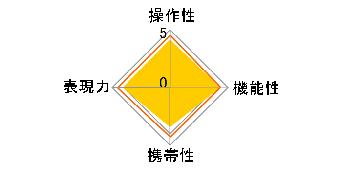 APO 150-500mm F5-6.3 DG OS HSM (ニコン用)のユーザーレビュー