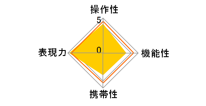 SP AF 180mm F/3.5 Di LD [IF] MACRO 1:1 (Model B01) (キヤノン用)のユーザーレビュー