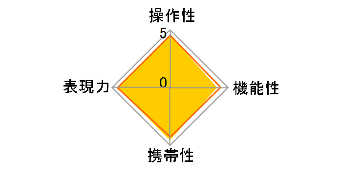 SP AF 17-50mm F/2.8 XR Di II LD Aspherical [IF] (Model A16N II) (ƺݗp)�̃��[�U�[���r���[