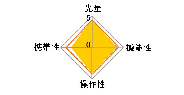 Di622 ニコン用のユーザーレビュー