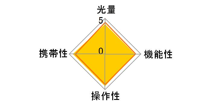 Di466 ニコン用のユーザーレビュー