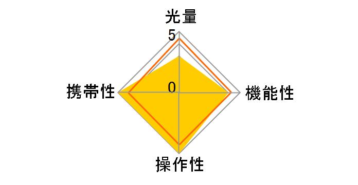 ���C�����X�����[�g�X�s�[�h���C�gSB-R200�̃��[�U�[���r���[