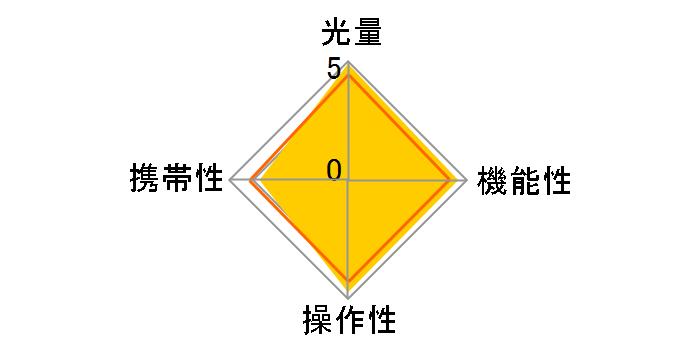 HVL-F58AMのユーザーレビュー