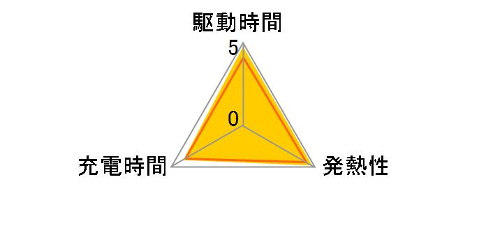 LP-E6のユーザーレビュー