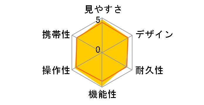 10x30 ISのユーザーレビュー