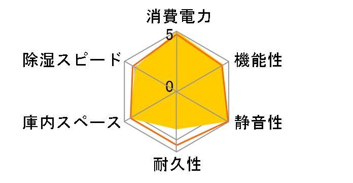 E-ドライボックス HA-75のユーザーレビュー